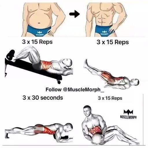 Zsírégető edzés – tisztázzuk, mit is jelent!
