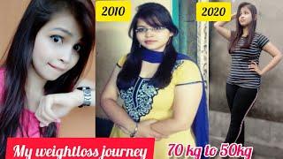 Súlycsökkenés 60 kg- tól 50 kg- ig