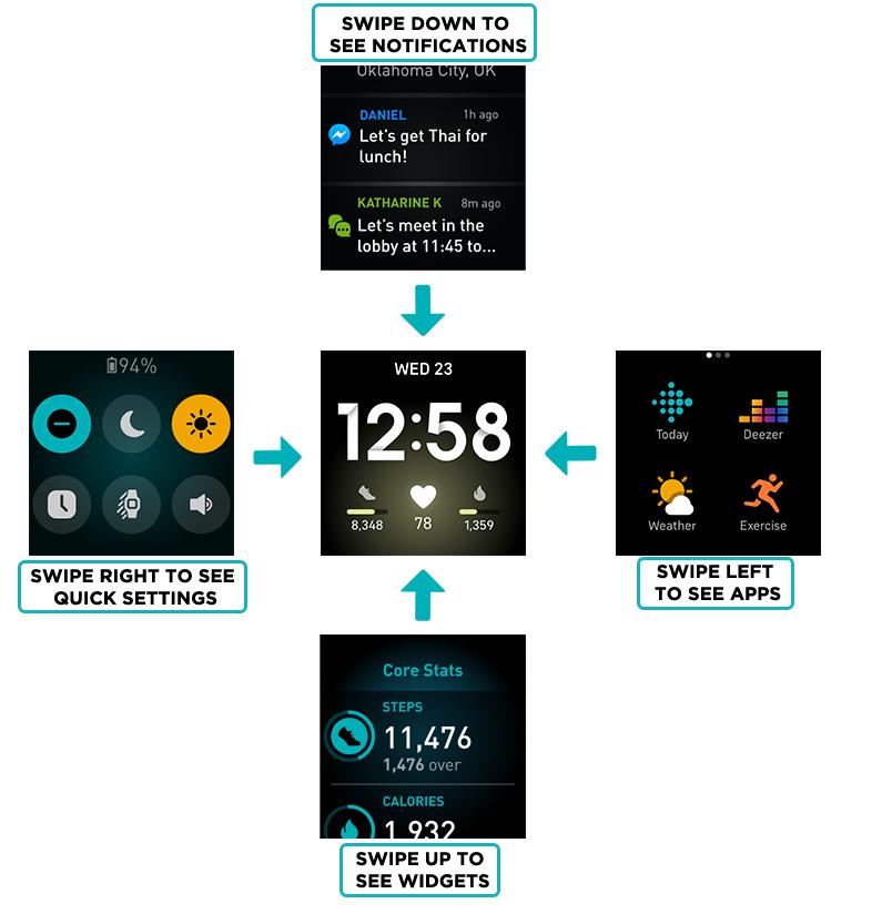 Kezdete: A Fitbit Charge 4 áttekintése