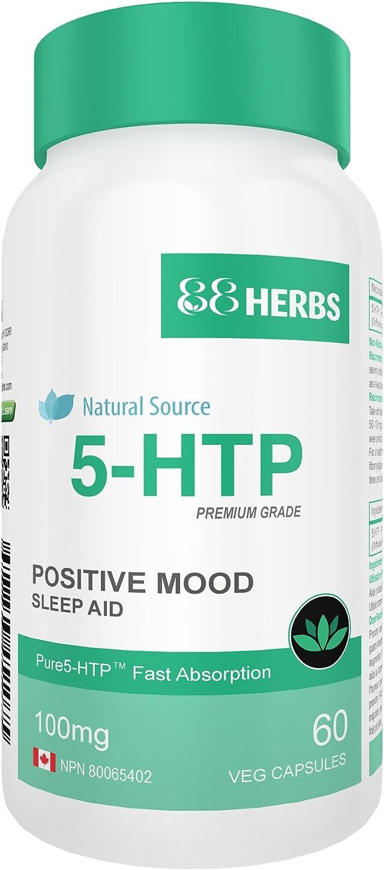 5 ht fogyás. 5-HT-receptor