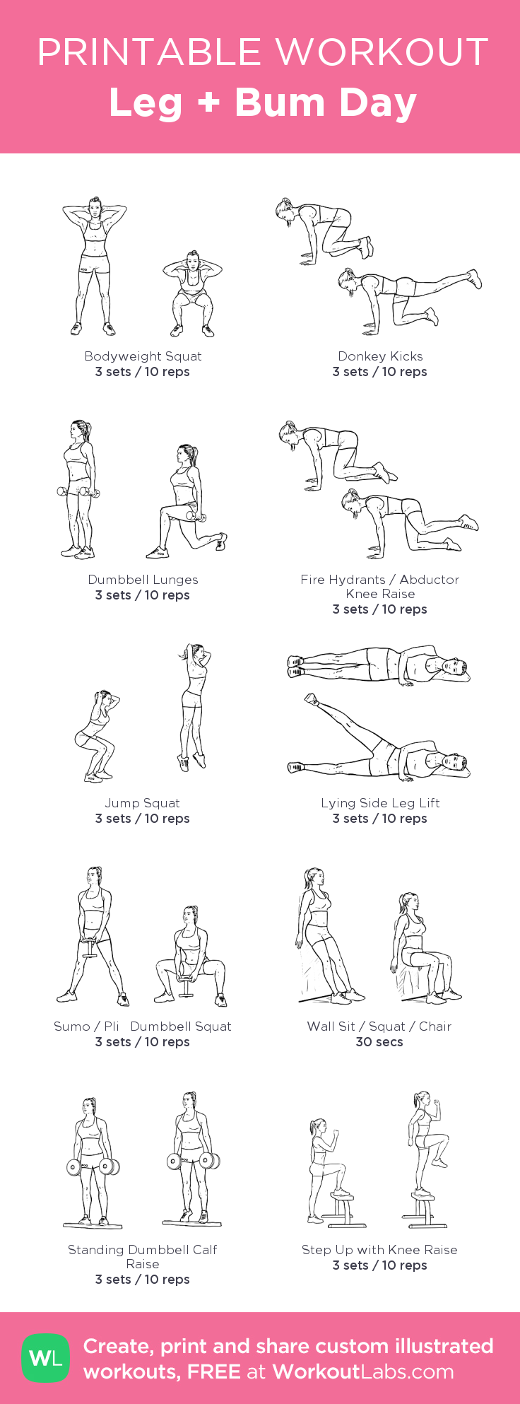 zsírégető súly rutinok