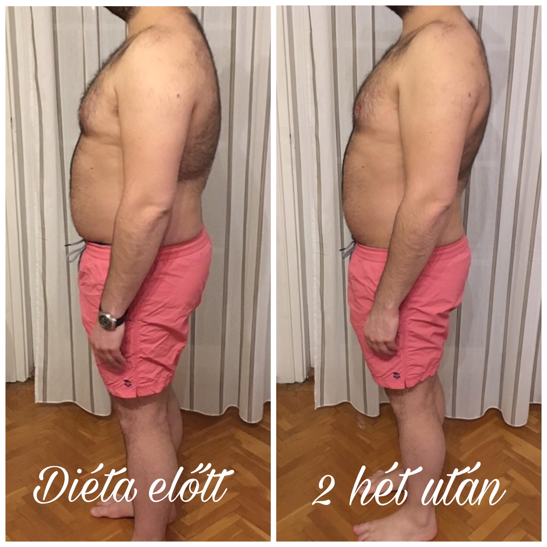 egészséges fogyás 2 hét alatt zsírvesztés az adduktorokon