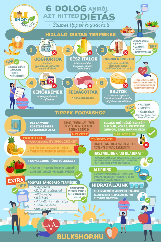 a zsírégetés legtermészetesebb módja