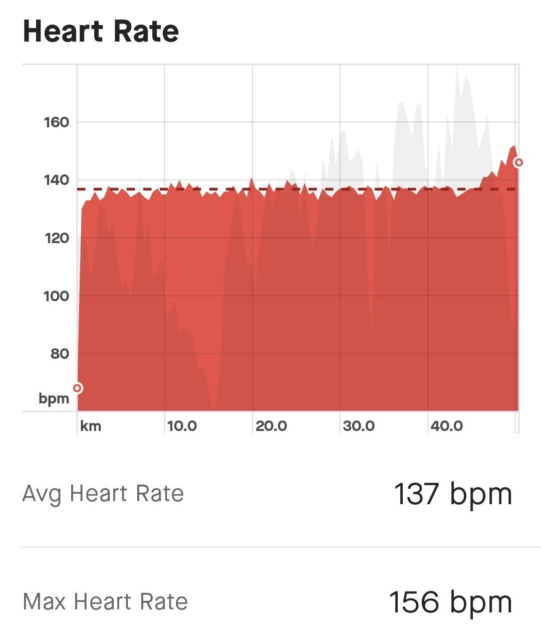 a hegyi sprintek jóak a fogyáshoz
