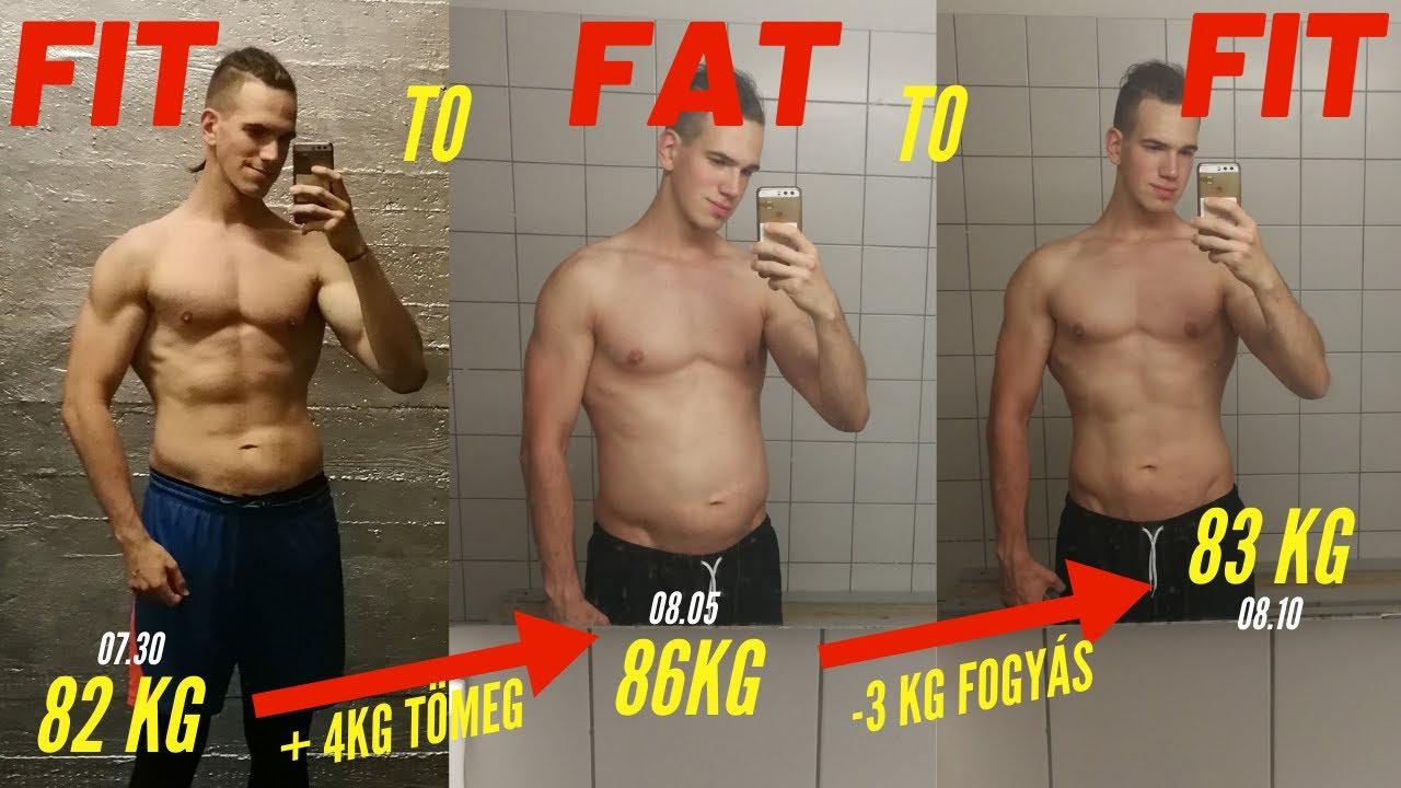 x erő fogyás súlycsökkenés m3