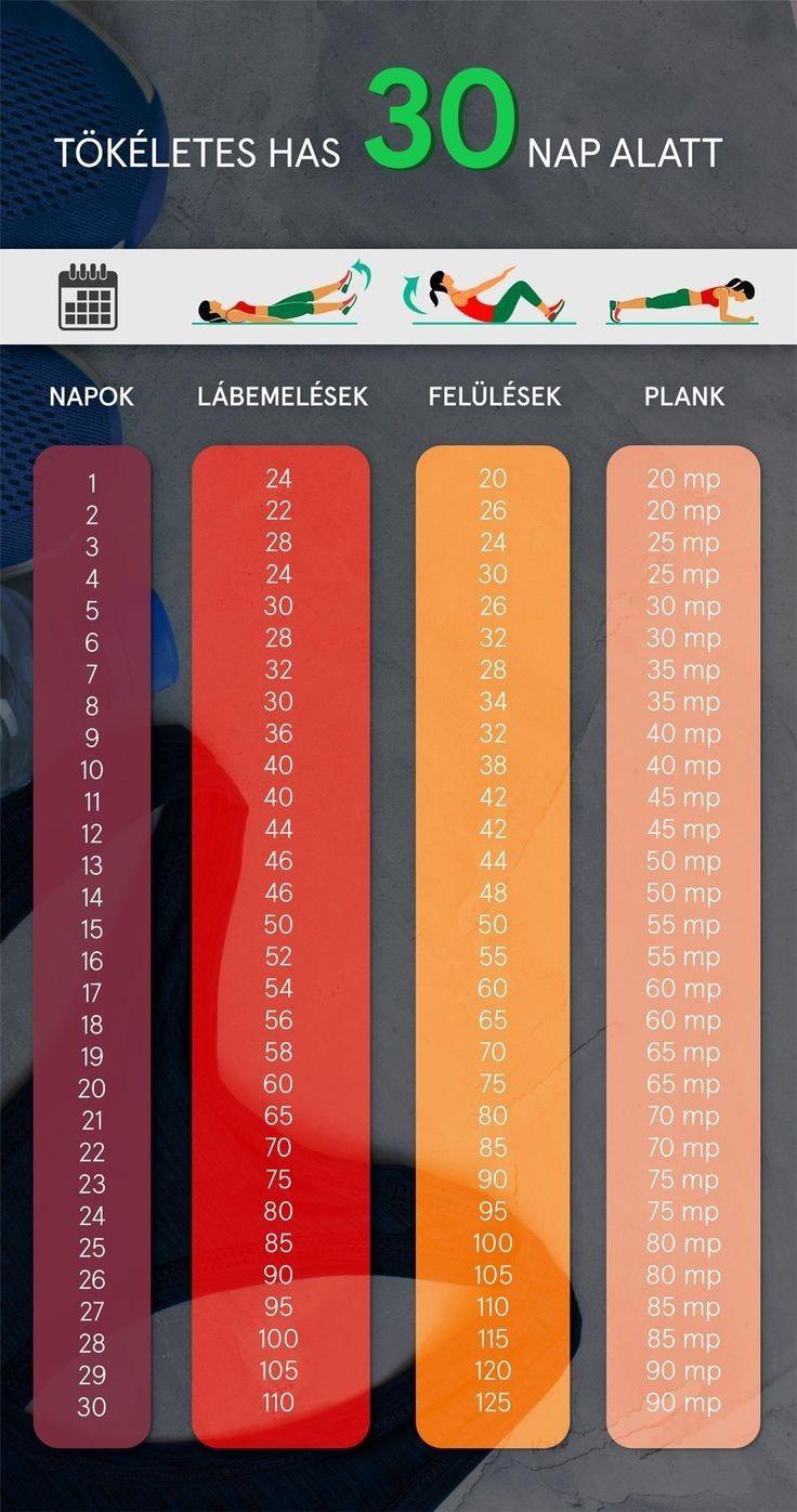 Zsír helyére izom: 8 kiló mínusz 30 nap alatt a Trainer-diétával - Fogyókúra   Femina