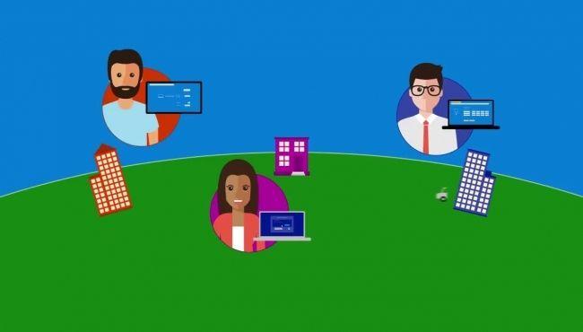 karcsúsítsa a Windows 10 mappát
