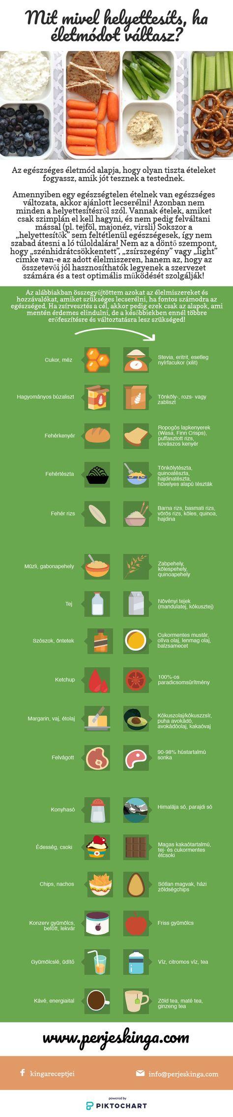 20 Best Hasi zsírégetés ideas   zsírégetés, fogyás, fitnesz