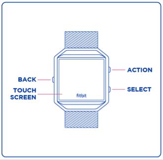 Kezdete: A Fitbit Charge 4 áttekintése - Hasznos tippek az elektronika kiválasztásához.