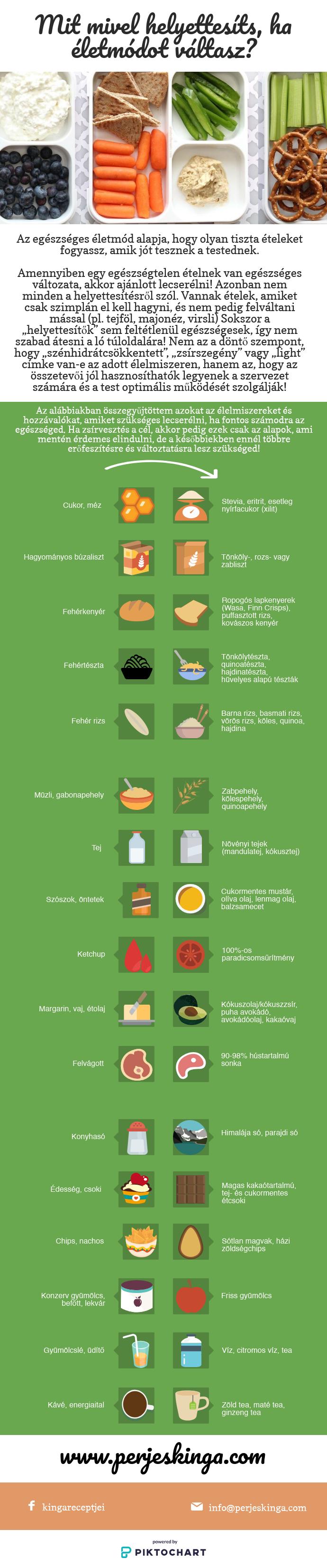 A késő esti evés jobb a zsírégetés és egészség szempontjából? | Eger Egészség