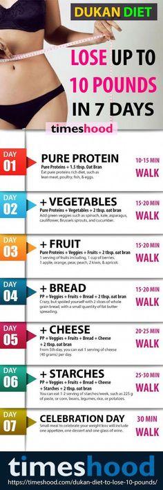 Fogyni szeretnél? Kalóriák helyett a makroelemeket számold!
