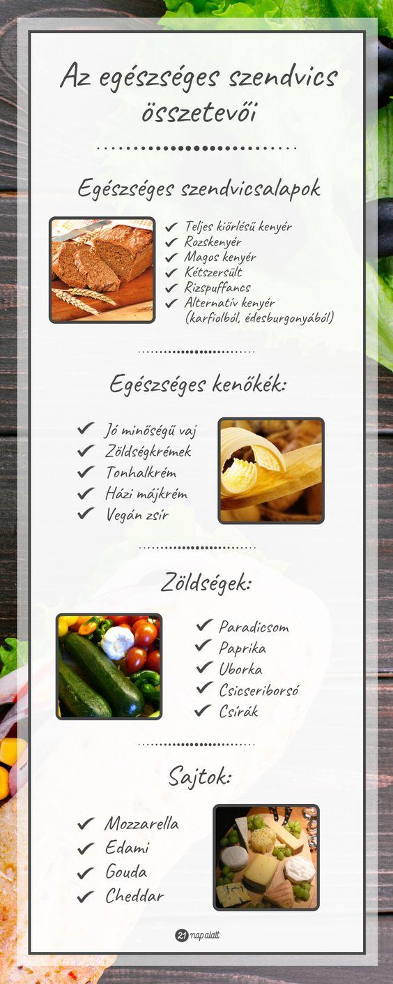 egészséges zöldség szendvicsek a fogyáshoz