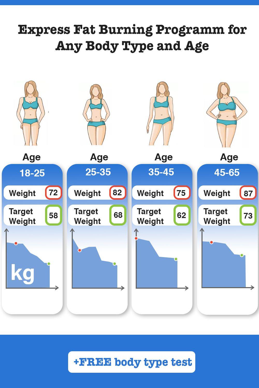 Fogyás 58 kg