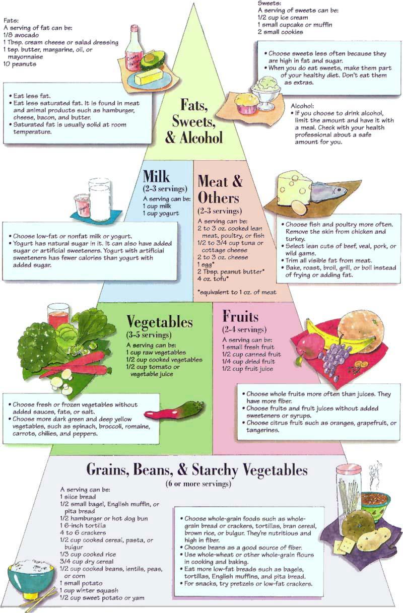 Metabolikus étkezés