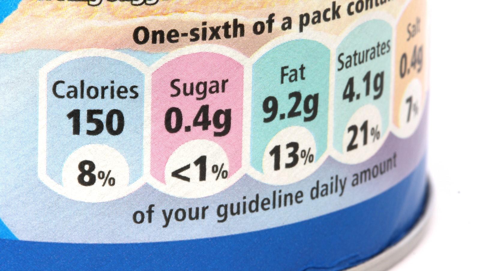 mennyi telített zsír fogyáshoz