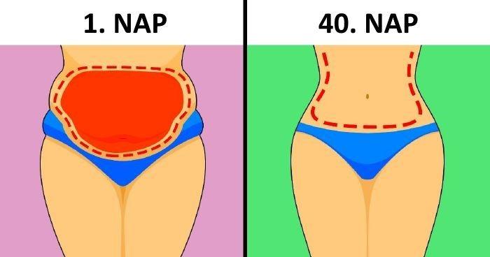 fogyás súlyokkal