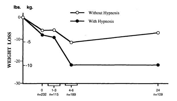 Thomas DeLower: négy gyors módja a ketózishoz való visszatérésnek.